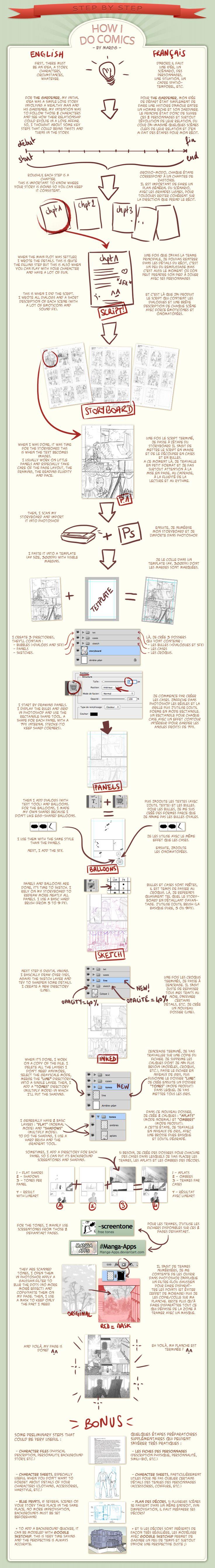"""How I do comics"" by Marc G on DeviantArt. #comics #process"