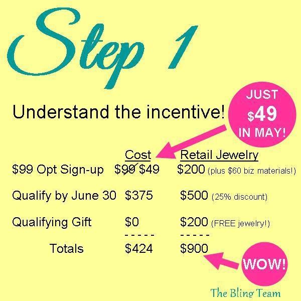 how to start artificial jewellery business