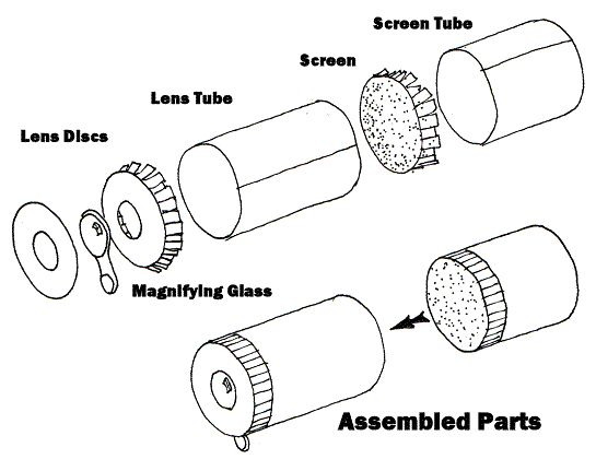 parts of a camera diagram for kids