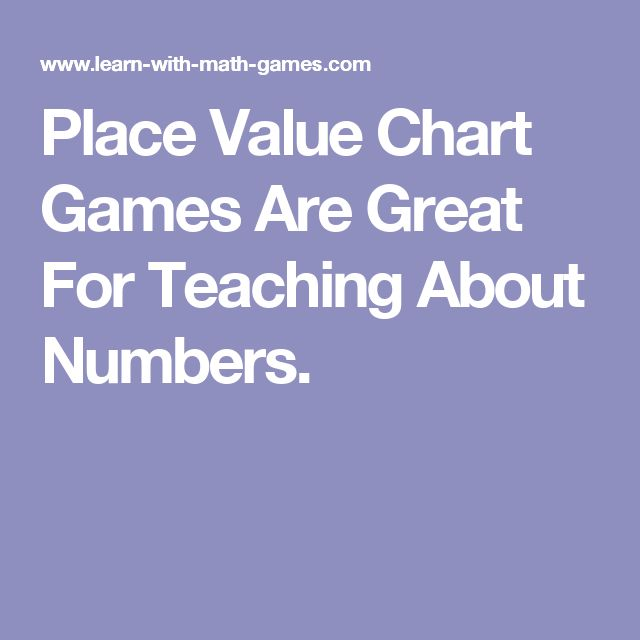 Place Value Chart Games Are Great For Teaching About Numbers.