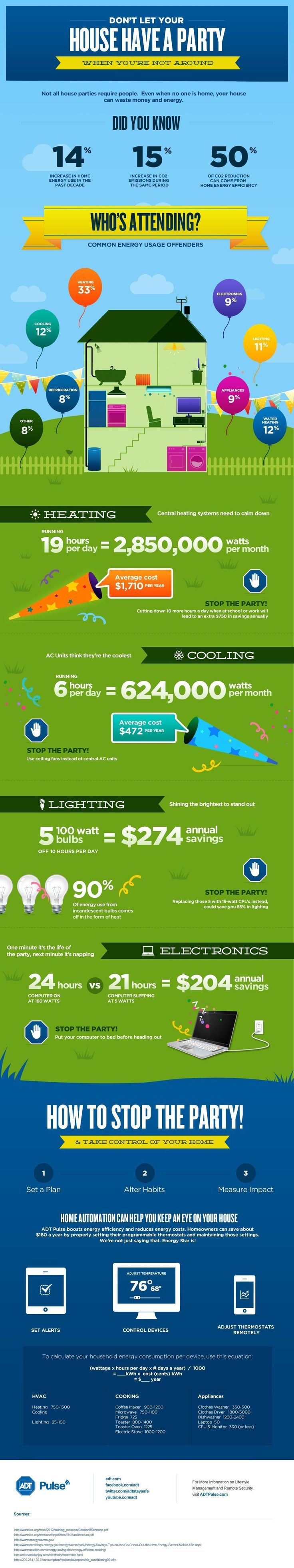 the best energy conservation ideas save  home energy conservation and efficiency tips infographic we ve done the math and compiled ways to help keep an eye on your house and more money in your
