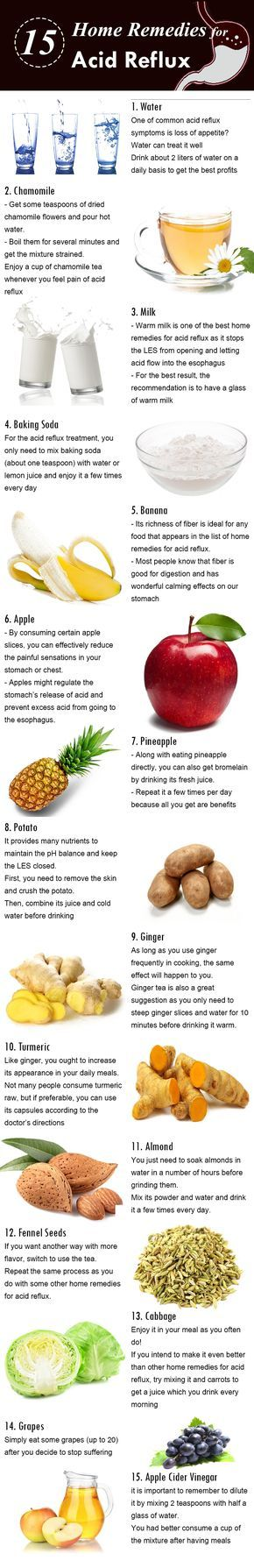 Home Remedies for Acid Reflux: how to get rid of acid reflux