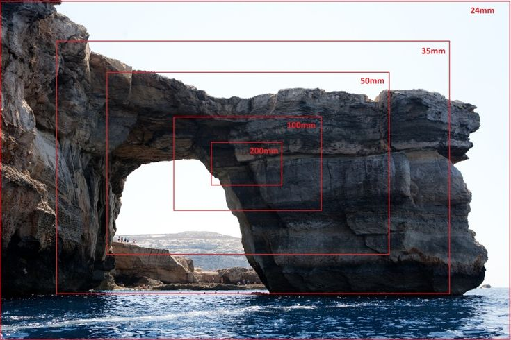 Digitális fotózás alapjai