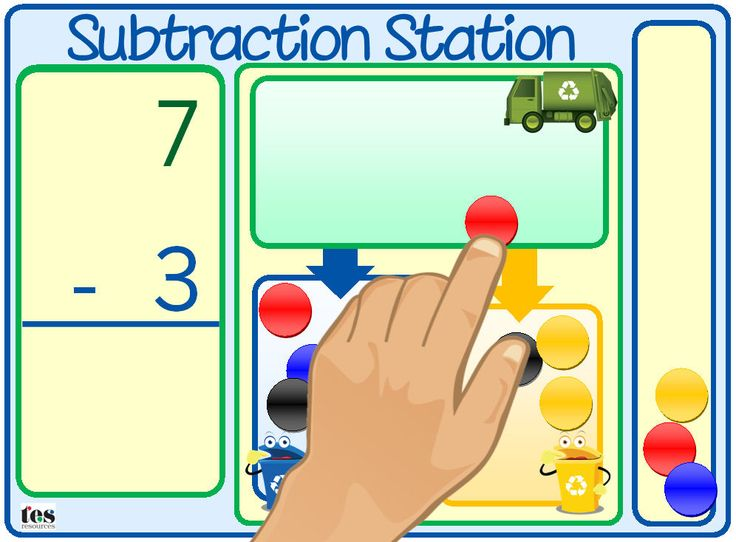 Fun, 'hands on', practical maths game focusing on basic subtraction facts. Includes facts for numbers 0-10 (from 10 - 10 to 1 - 0). Full instructions are included and the game has a recycling station theme. Sassoon numbers used throughout.