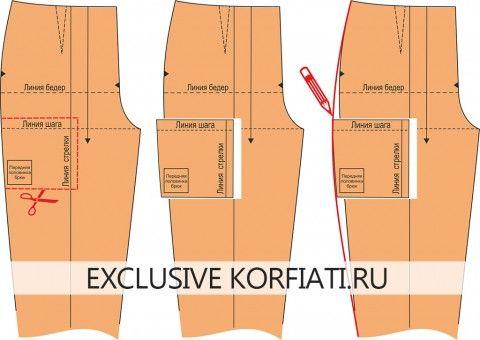 Fig. 2. eliminazione dei difetti pantaloni - fianchi pieni sul lato esterno