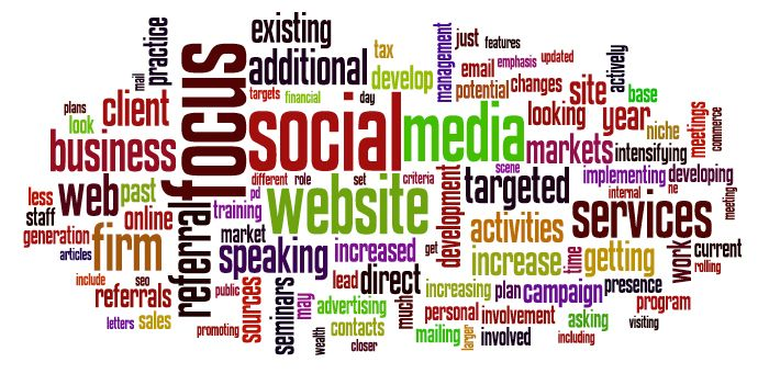 That's Digital Marketing, a passionate area for me and my MBA choice of study.