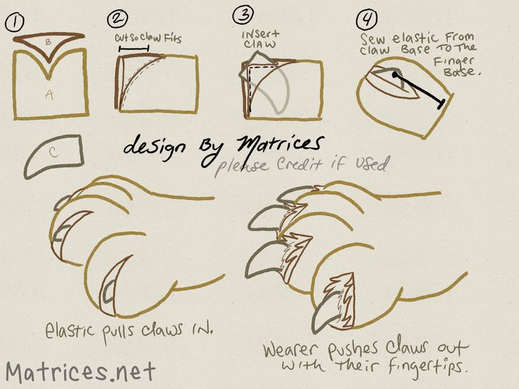 Retractable Fursuit Claws! Here is my design for Retractable Fursuit Claws! A full photographed guide (14 step-by-step images!) can be viewed by supporters on my Patreon: https://www.patreon.com/posts/retractable-6918309 Want to see this design in...