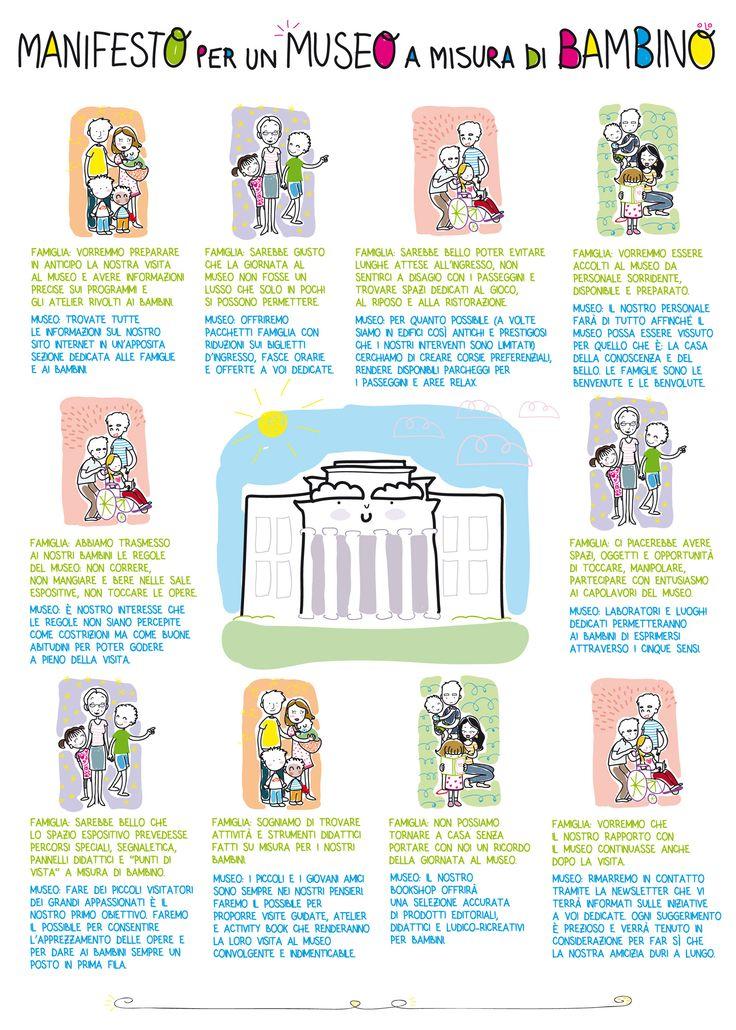 Il Manifesto dei musei a misura di bambino a cura di Kidsarttourism e Art_kids