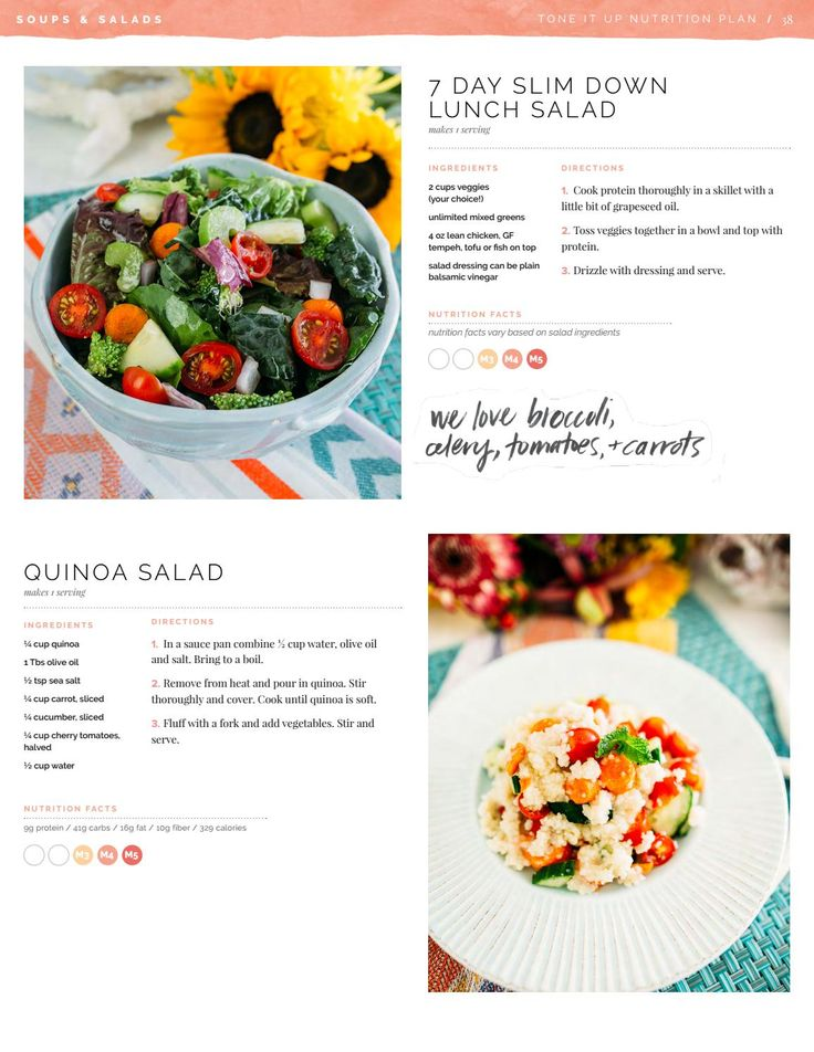All of your Gluten Free Tone It Up Recipes.