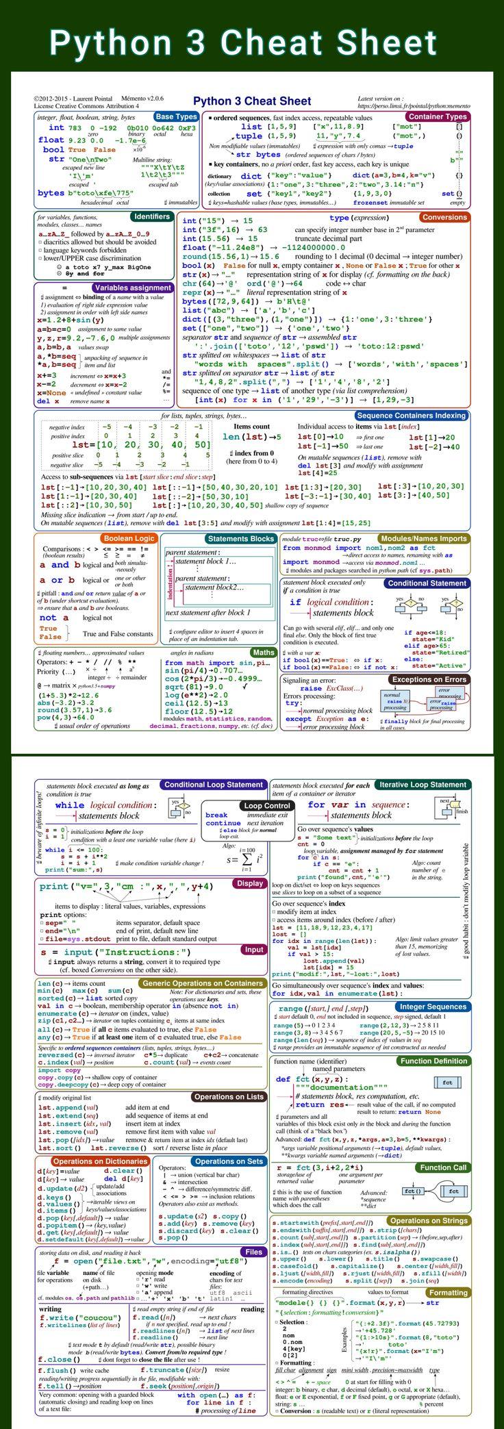 Python 3 Cheat Sheet #Python #Programming #Progra… - buyantlerchandelier.com