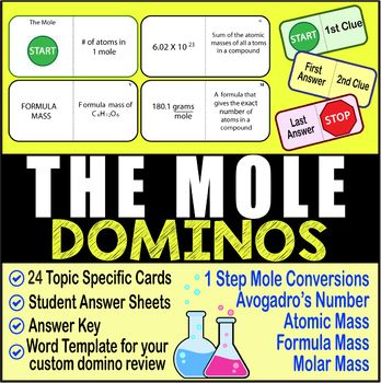 This hands-on Chemistry activity is a great introduction to The Mole covering: one step mole conversions, Avogadro's #, finding atomic mass, formula mass, molar mass, conversion factors needed for mole conversions, and definitions of empirical formula/molecular