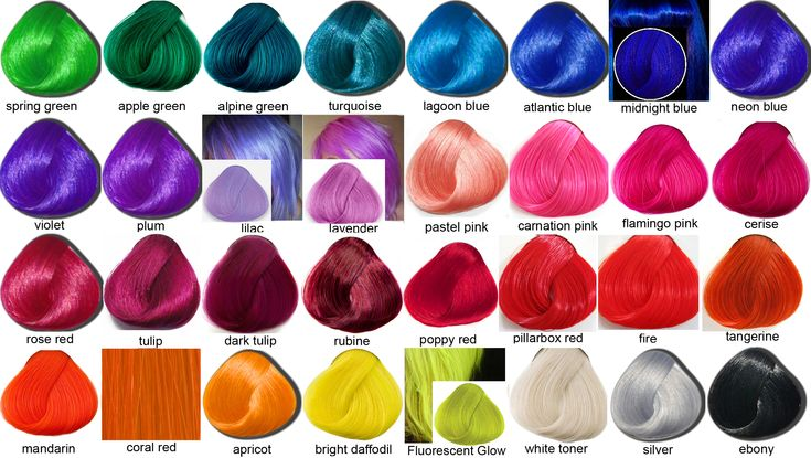 temporary pastel hair dye crazy colour vs la riche. Black Bedroom Furniture Sets. Home Design Ideas