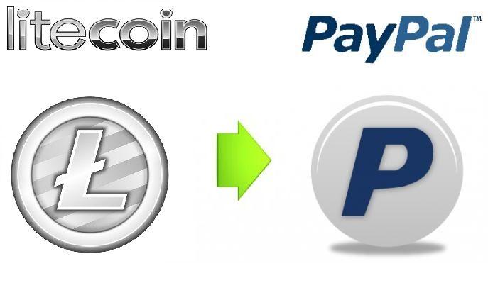 credit card zero exchange fee