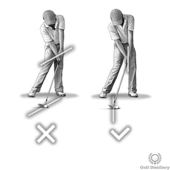 Clubface and hands should be square to target at impact