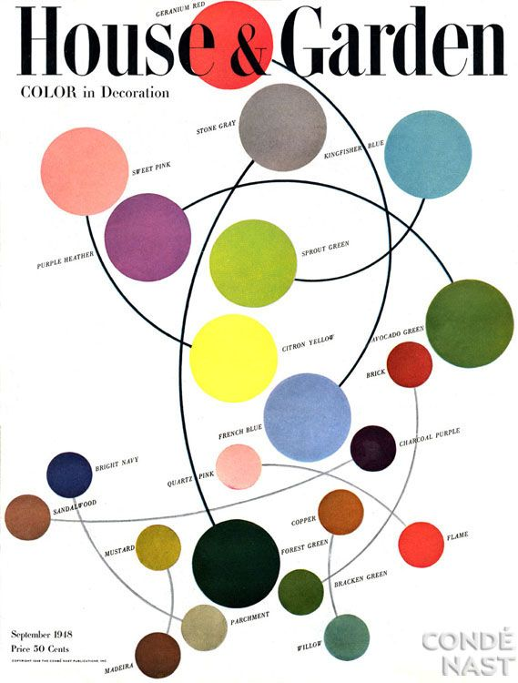 Guide To Color For The Home Sept 1948 Repinned By Secret