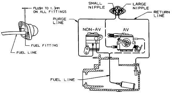 Pin By Rees Phillips On Small Engine Line Diagram Diagram
