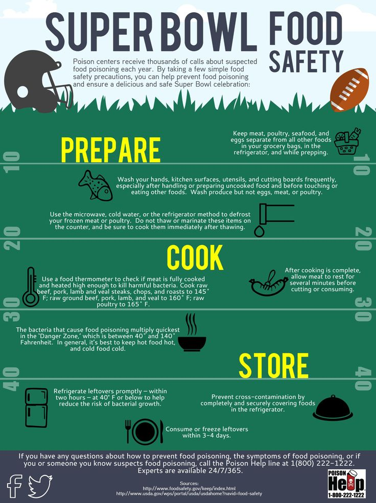 2016 Super Bowl Food Safety Infographic
