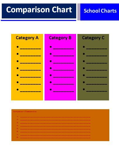 comparison chart templates 3 free printable word excel