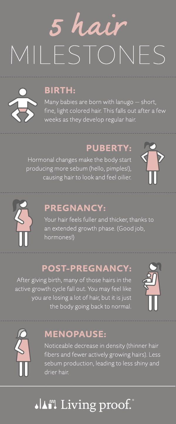 5 milestones in the life of aging hair, from birth to menopause. #AgeWisely