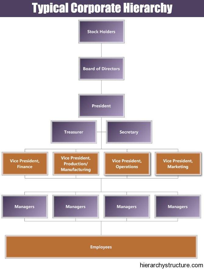 development economics thesis topics