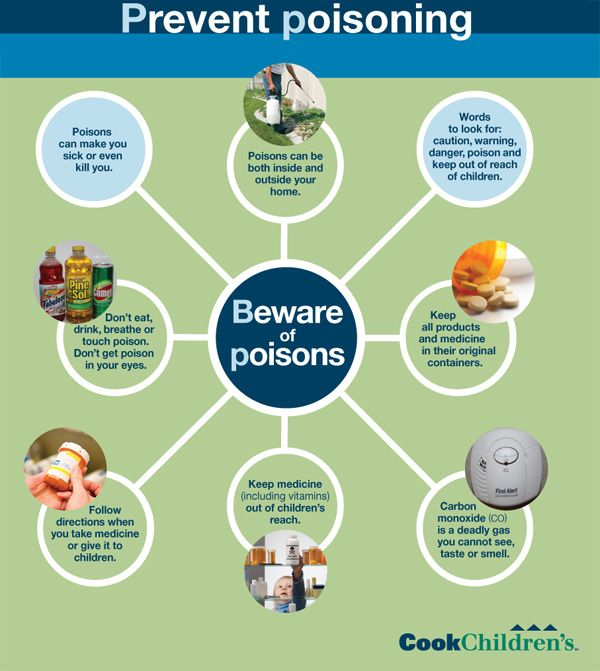 20 best images about Poison Prevention on Pinterest ...