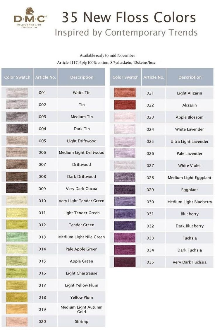 Dmc color conversion chart image collections free any chart examples dmc color conversion chart choice image free any chart examples kreinik to dmc conversion chart image nvjuhfo Image collections