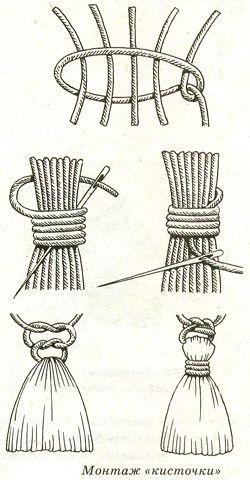 Макраме - узелковое плетение: уроки плетения макраме, заделка концов нитей после окончания плетения