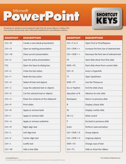 ppt 2010 shortcuts - Google Search