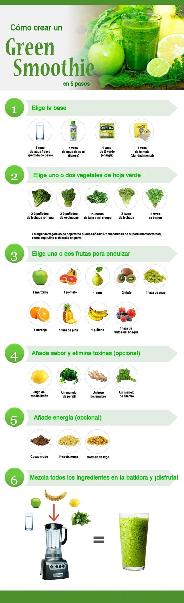Batidos verdes - salud en un vaso.No hay nada mejor que comenzar la mañana con un delicioso y nutritivo batido o jugo verde que te dará s...