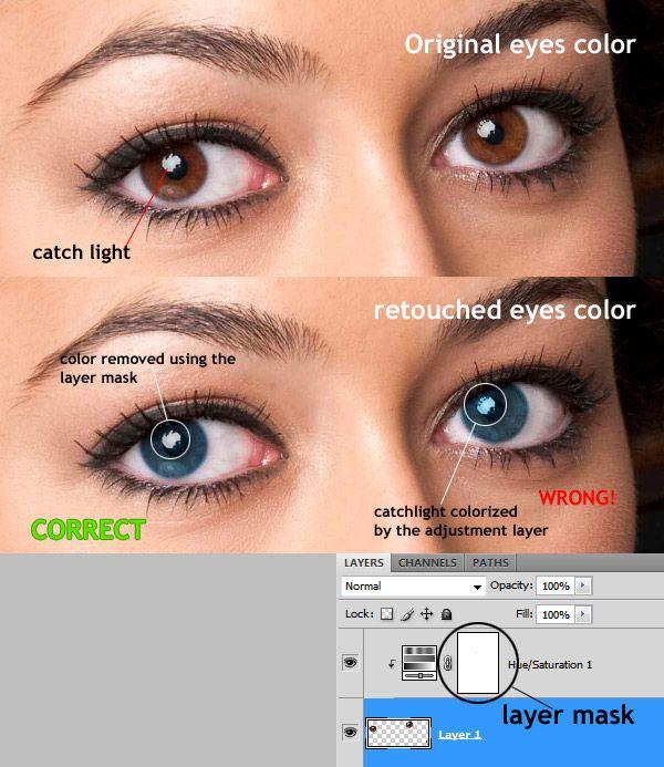Eyes Retouching – Photoshop Tutorial+Video « Body Retouching « Tutorials « PSD Box – Original Photoshop Tutorials