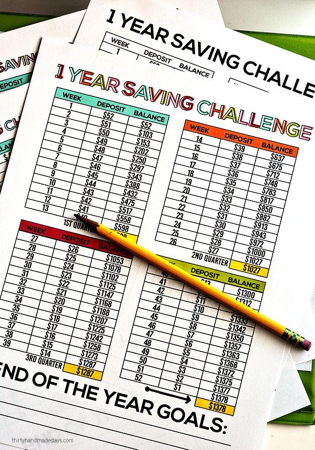 1 Year Saving Challenge with free printables www.thirtyhandmadedays.com
