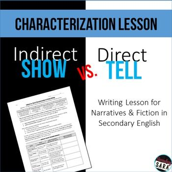 how to teach narrative writing Teaching students to compose narrative writing pieces gives them the unique opportunity to use their personal experiences to create writing that expresses.