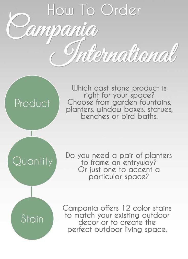 How To Order Cast Stone Planters | {Large Outdoor Garden Planters} |  Pinterest | Stone Planters, Stones And Cast Stone
