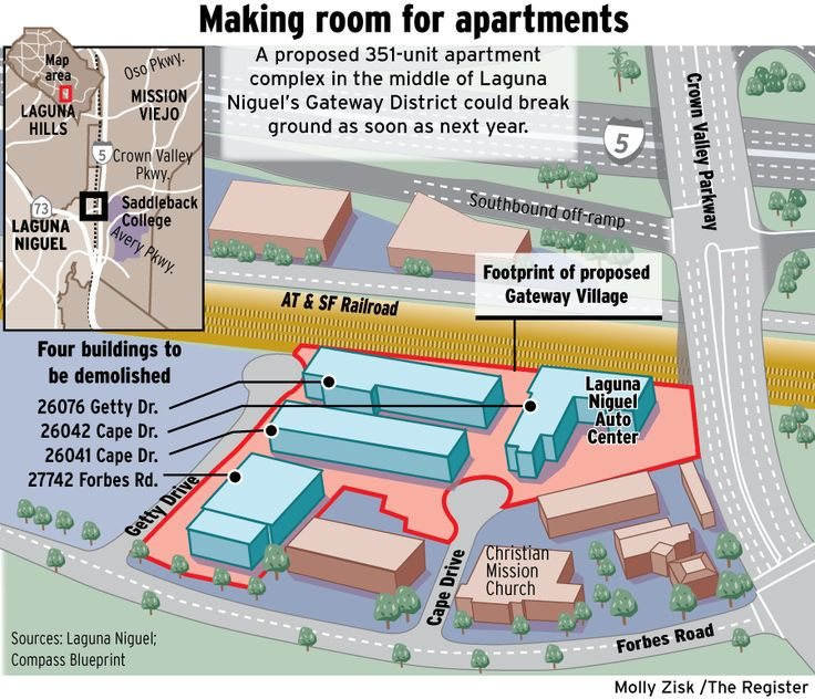 Laguna Niguel Apartments: 44 Best Images About My Infographics On Pinterest