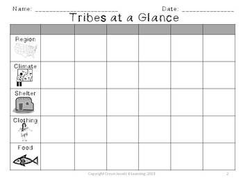 Here's a set of graphic organizers to use when studying Native Americans. Includes two Venn diagrams (one with lines and one without) and a chart to compare information about different tribes.
