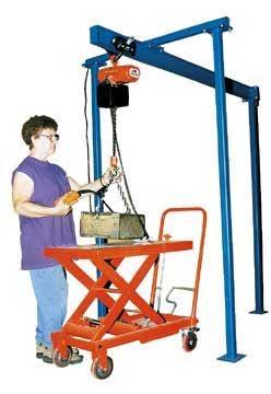 Pin On Jib Amp Gantry Cranes
