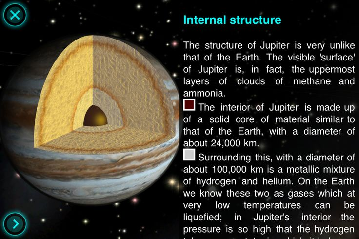 all information solar system planets - photo #36