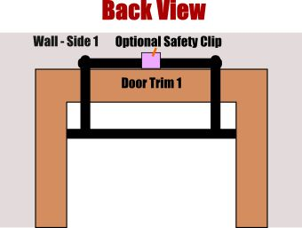 how a doorway pull up bar works (back)