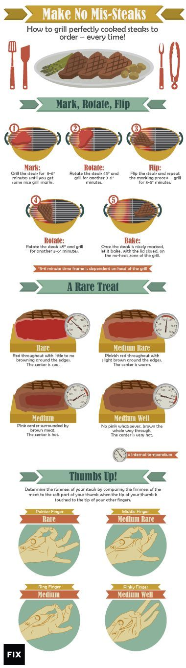How to grill steaks for a crowd so each is made to order and done at the exact same time