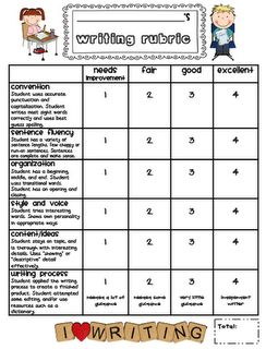 6 traits writing assessment rubric