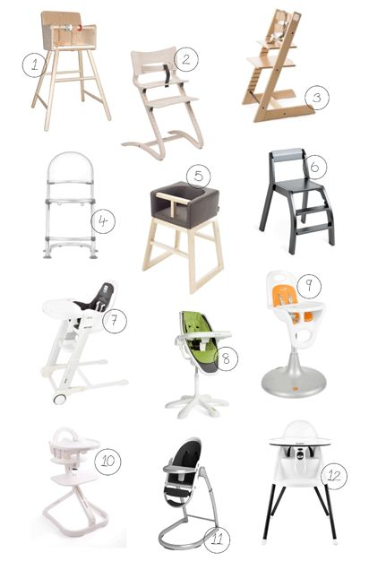 Modern High Chairs: I Like These, But Theyu0027re All So