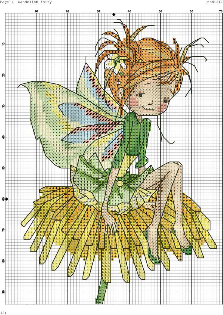 Dandelion_fairy-001.jpg (2066×2924)