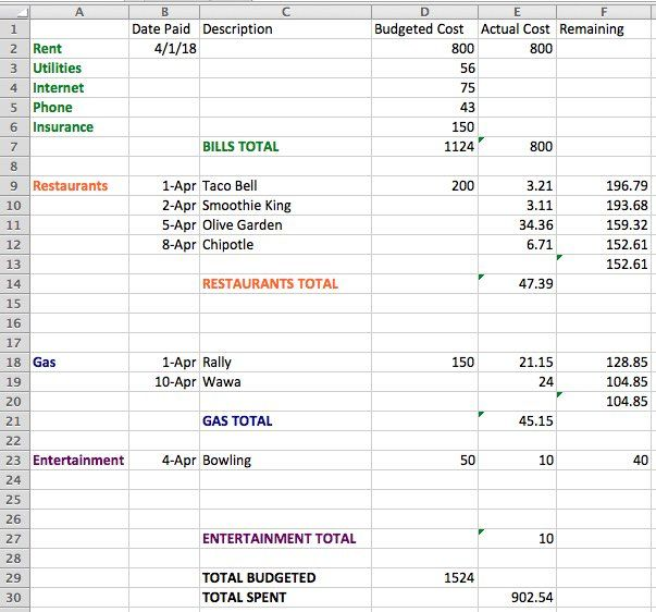 How To Create A Budget In Excel Even If You Re Spectacularly Bad At Excel Budgeting Finances Budget Spreadsheet Budgeting