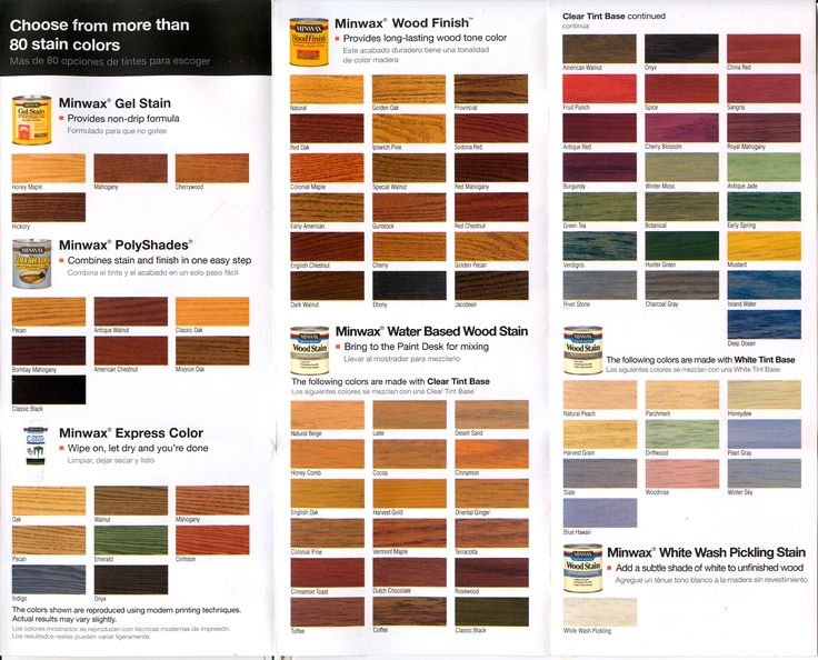 Wood Stains Color Guide Now I Am Not Sure What Stain