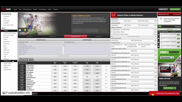 Youwin - Test sportwettenbieter.com & fusballwetten.info