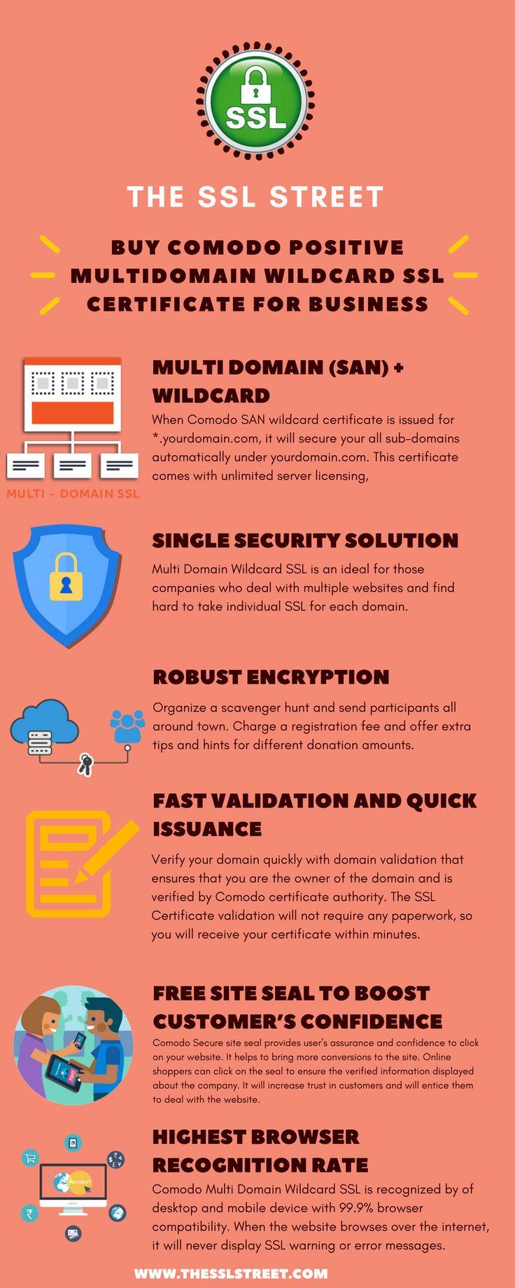 26 best ssl security https images on pinterest google online comodo multi domain wildcard services xflitez Image collections