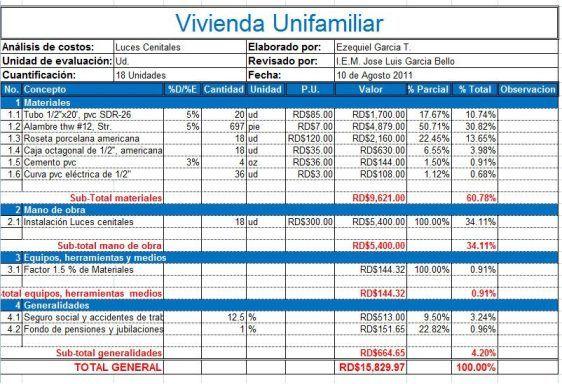 Hoja De Excel Presupuesto Electrico Presupuesto Excel Presupuesto Plantillas De Presupuesto