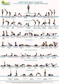 Image result for free printable hatha yoga poses chart