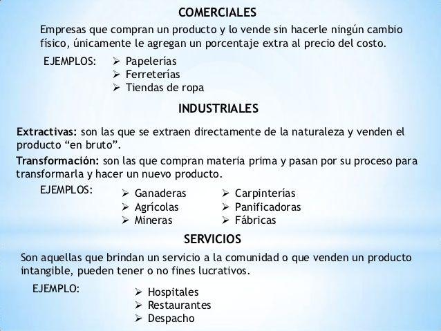 Resultado de imagen para empresas industriales ejemplos