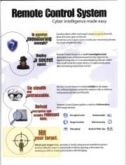 Surveillance Catalog is Creepy Read